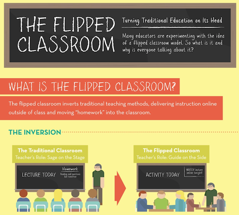 flippe-class