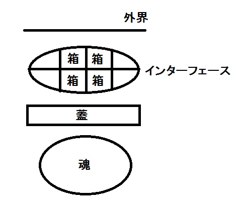 datsushokuminchi